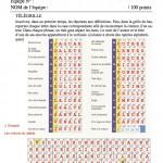 2012-p03 Télégrille - solution